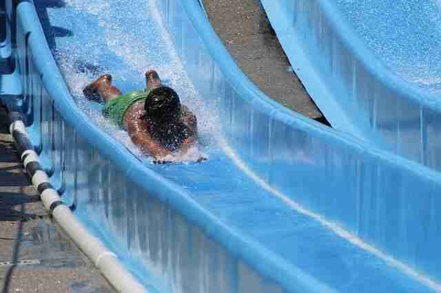 Israel's Best Water Parks